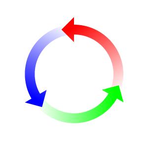 http://mattstow.com/articles/circular_arrows/circular_arrows.png